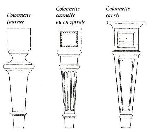 Index of styles style louis xvi - Mobilier style louis xv ...